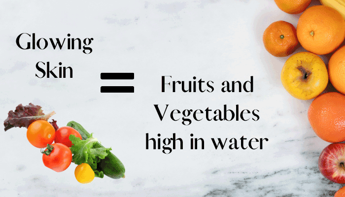 Glowing Skin = Fruits and Vegetables high in water